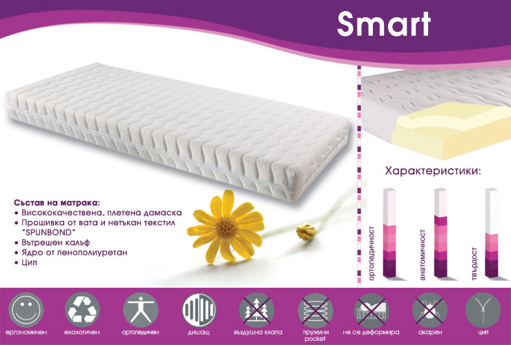 ДВУЛИЦЕВИ МАТРАЦИ София/Матраци Парадайс Smart